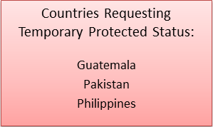 TPS Countries requesting Temporary Protected Status