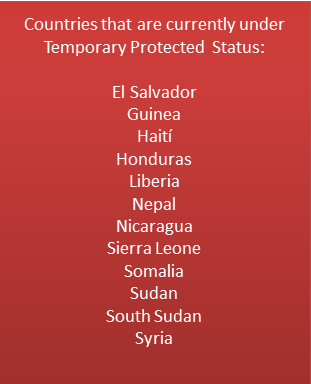TPS--Countries that are currently under Temporary Protected Status
